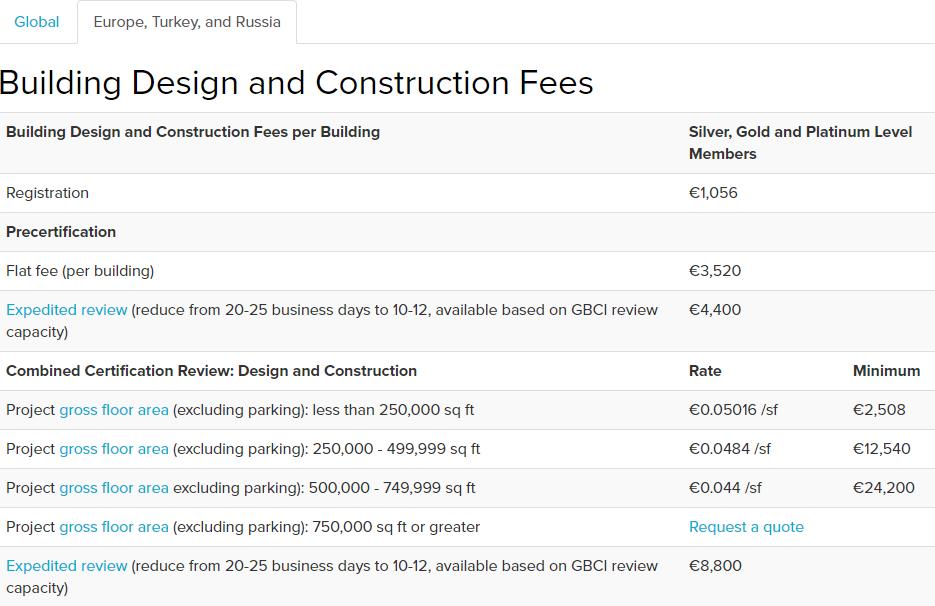 USGBC web sitesinde kayıt ve değerlendirme ücretleri tablosu